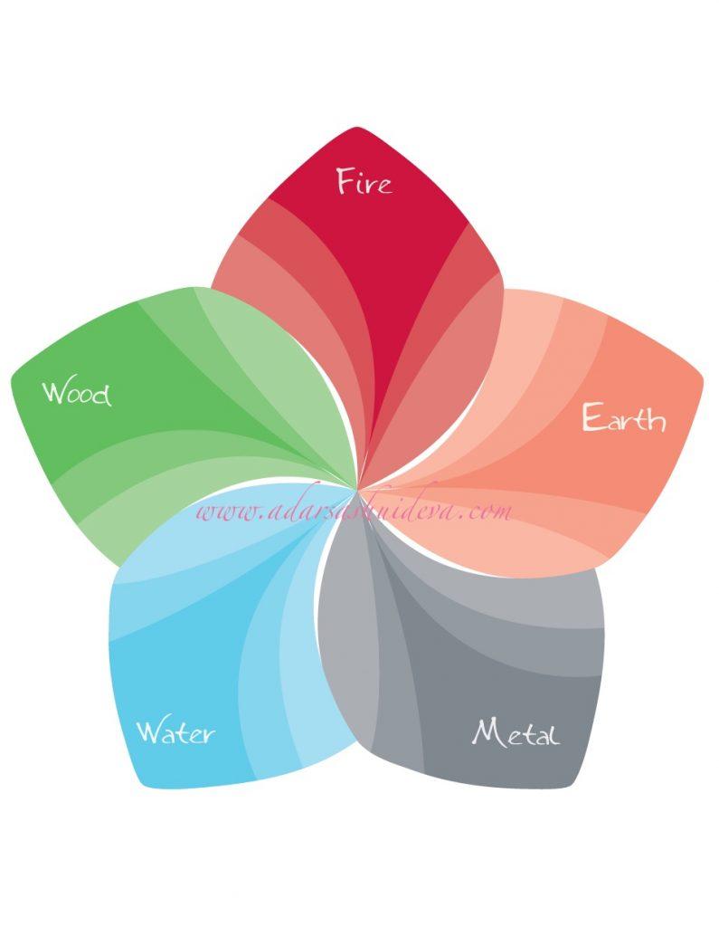 feng-shui-brand-for-adarsa-elemental-designs